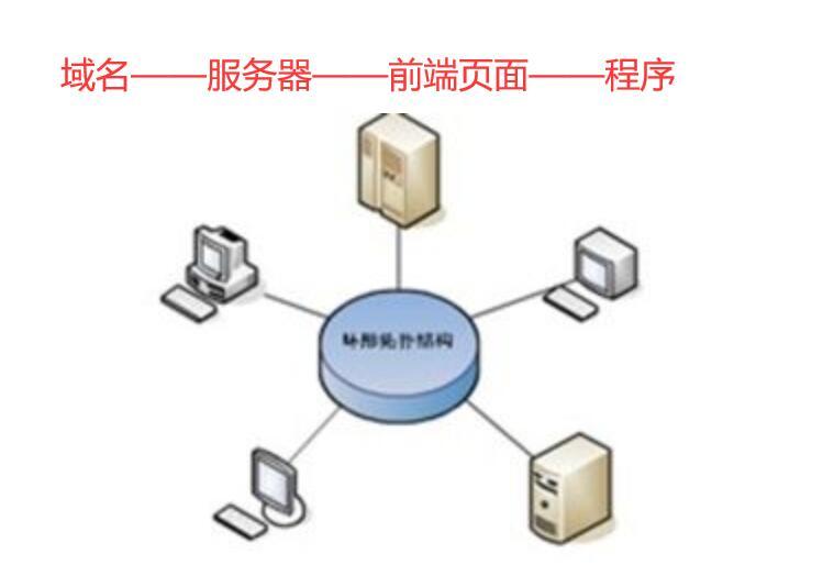 重庆模板亿博体育官网建设制作的价格和费用是多少钱?——模板亿博体育官网组成成本