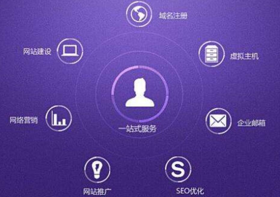 重庆网站建设哪家好的背后还得根据自身需求和成本来分析