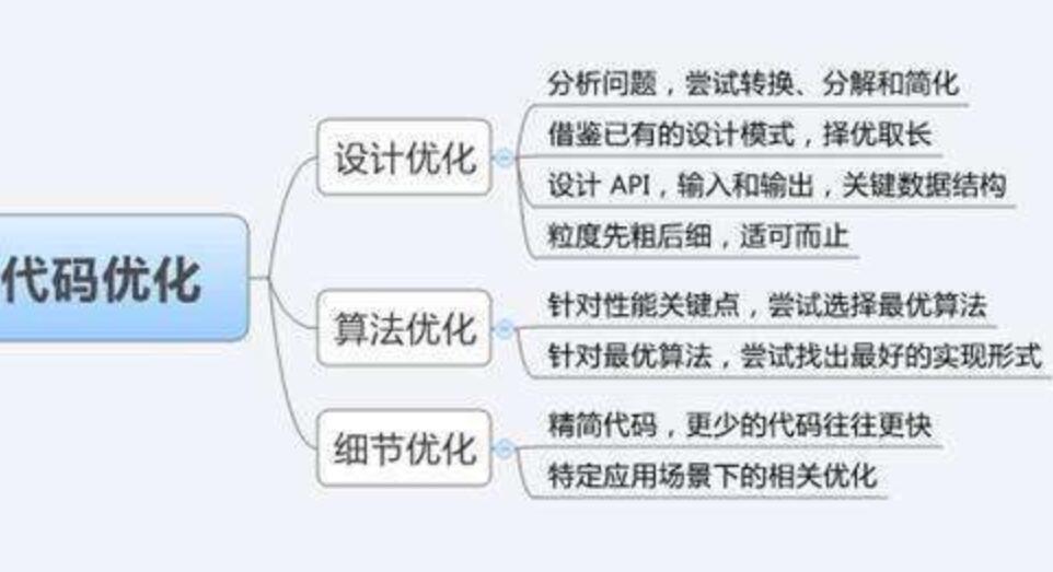 重庆亿博体育官网优化服务总结了亿博体育官网seo的十五大重点技巧